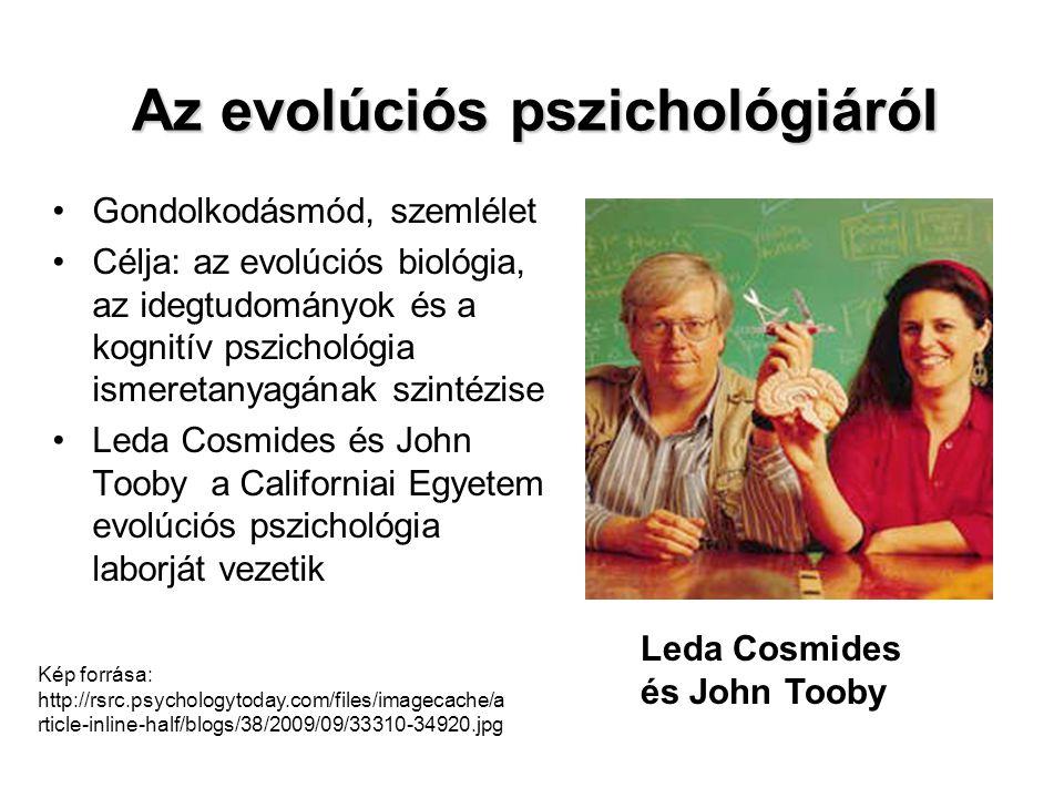 Az evolúciós pszichológiáról