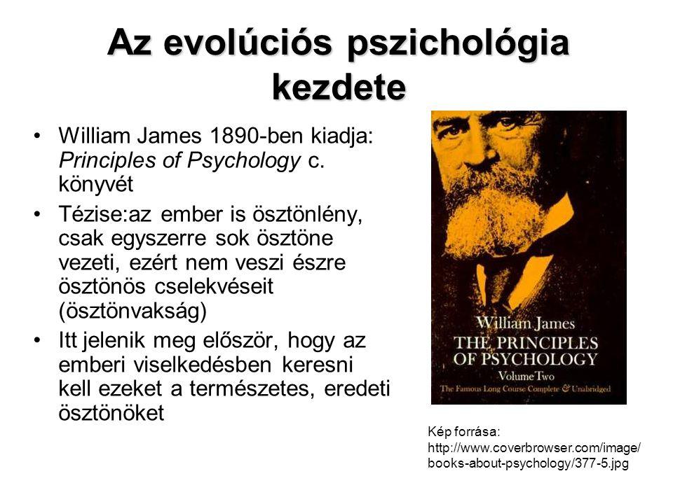 Az evolúciós pszichológia kezdete