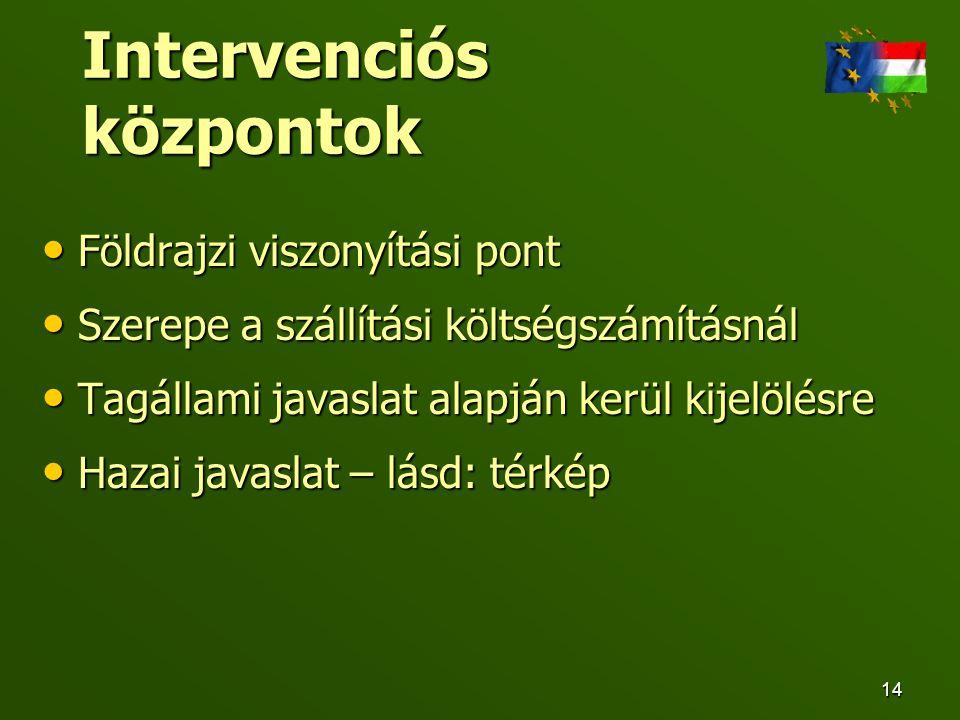 Intervenciós központok