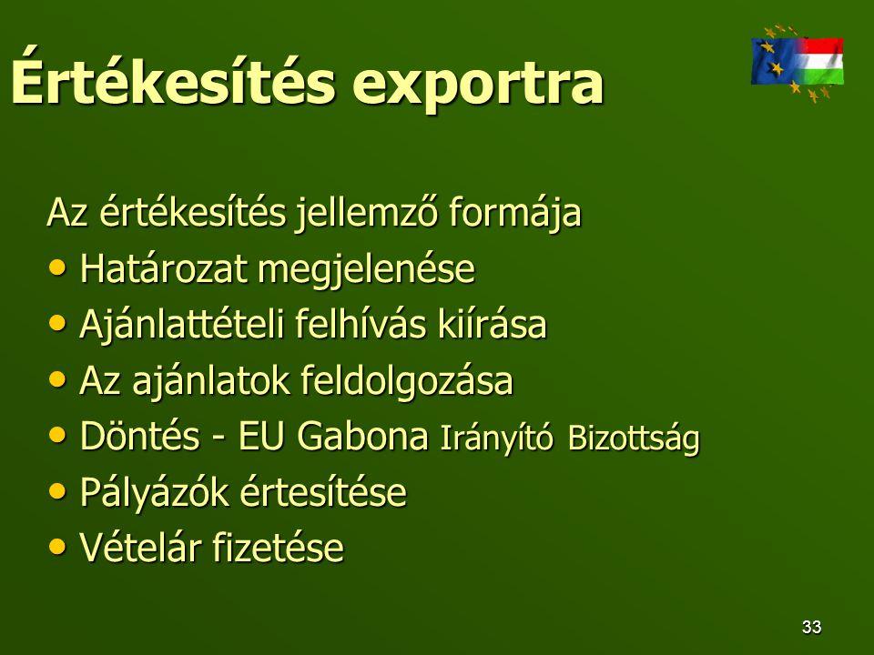 Értékesítés exportra Az értékesítés jellemző formája