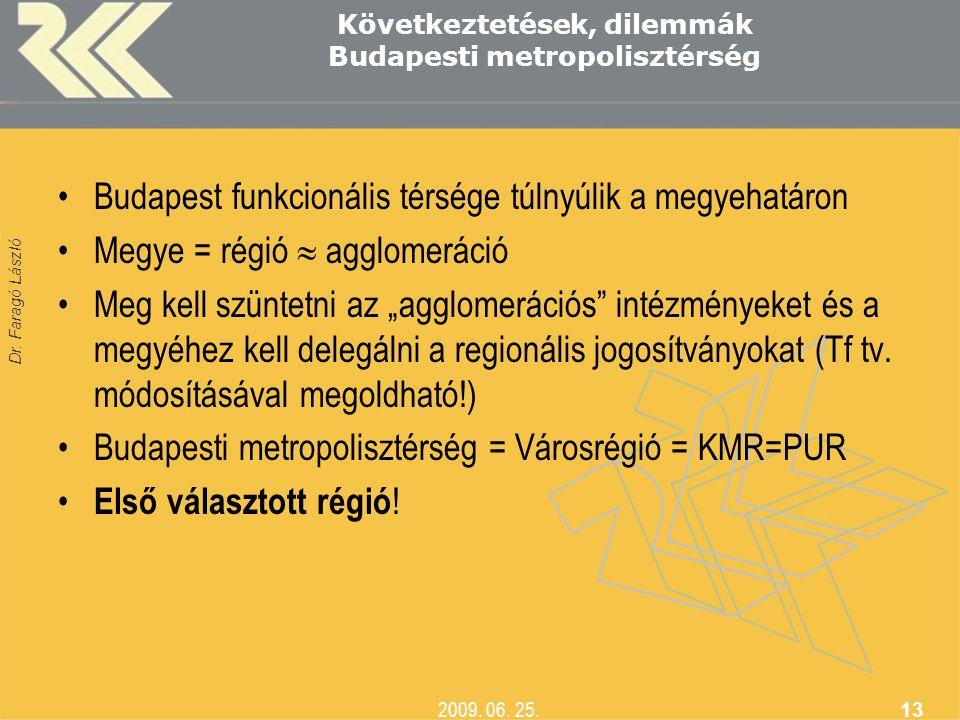 Következtetések, dilemmák Budapesti metropolisztérség