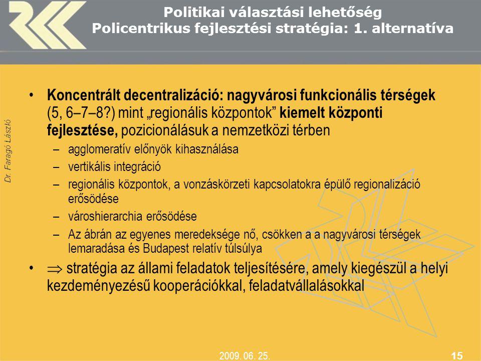 Politikai választási lehetőség Policentrikus fejlesztési stratégia: 1