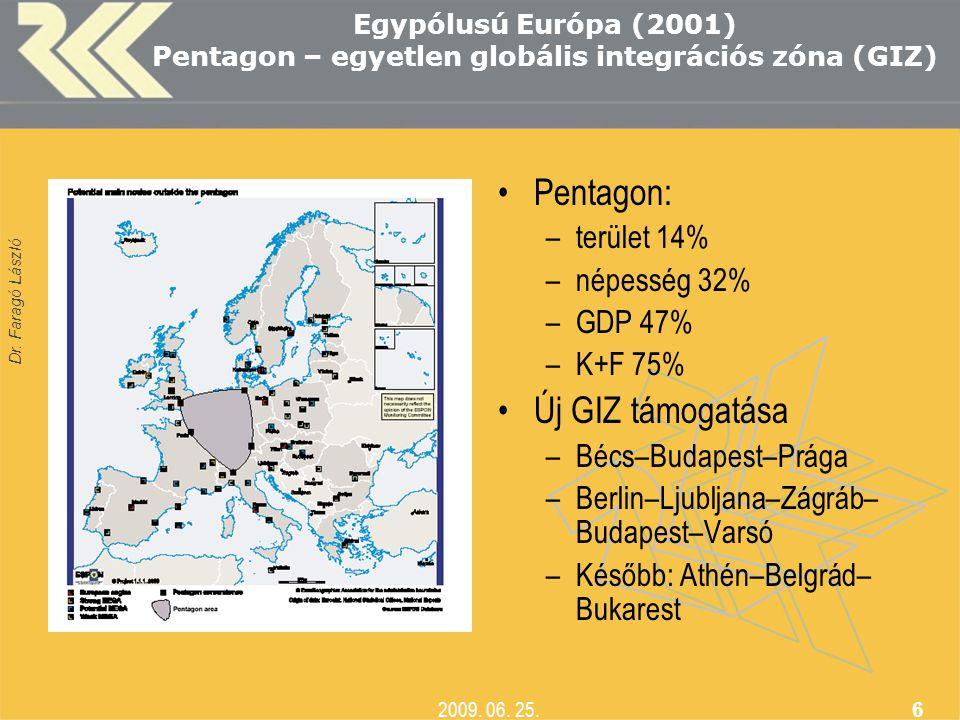 Pentagon: Új GIZ támogatása terület 14% népesség 32% GDP 47% K+F 75%
