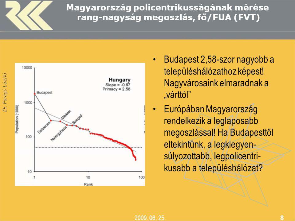 Magyarország policentrikusságának mérése rang-nagyság megoszlás, fő/FUA (FVT)