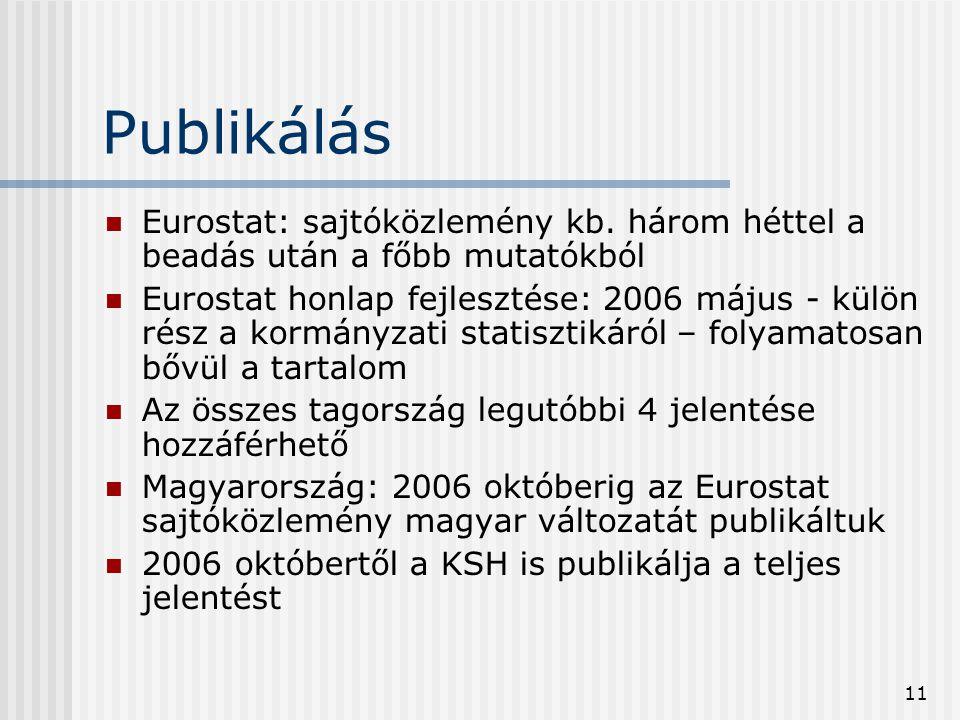 Publikálás Eurostat: sajtóközlemény kb. három héttel a beadás után a főbb mutatókból.