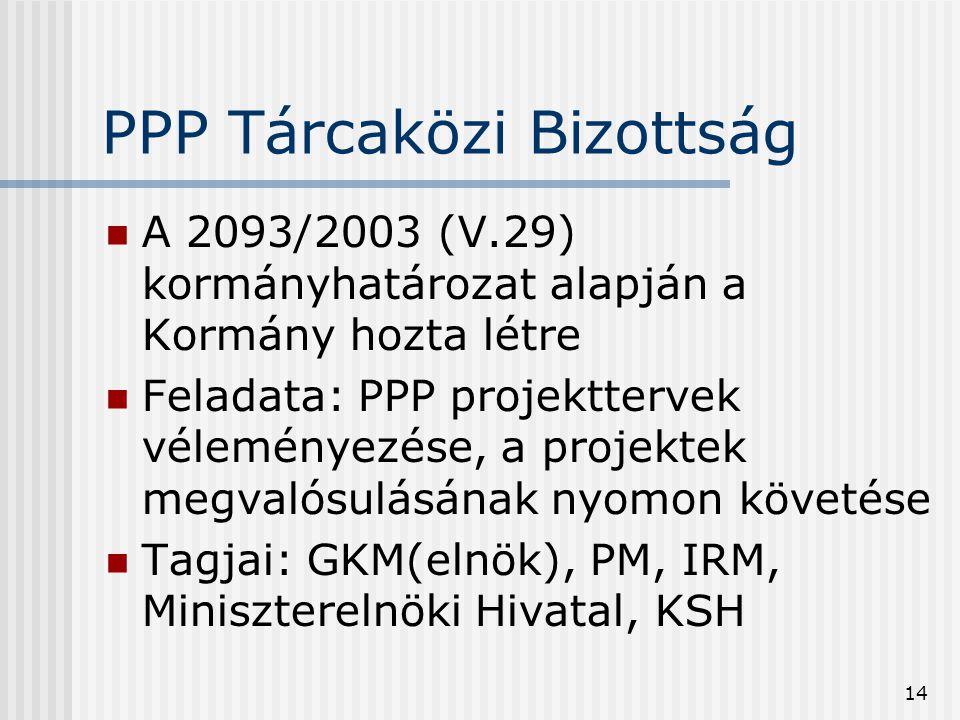 PPP Tárcaközi Bizottság