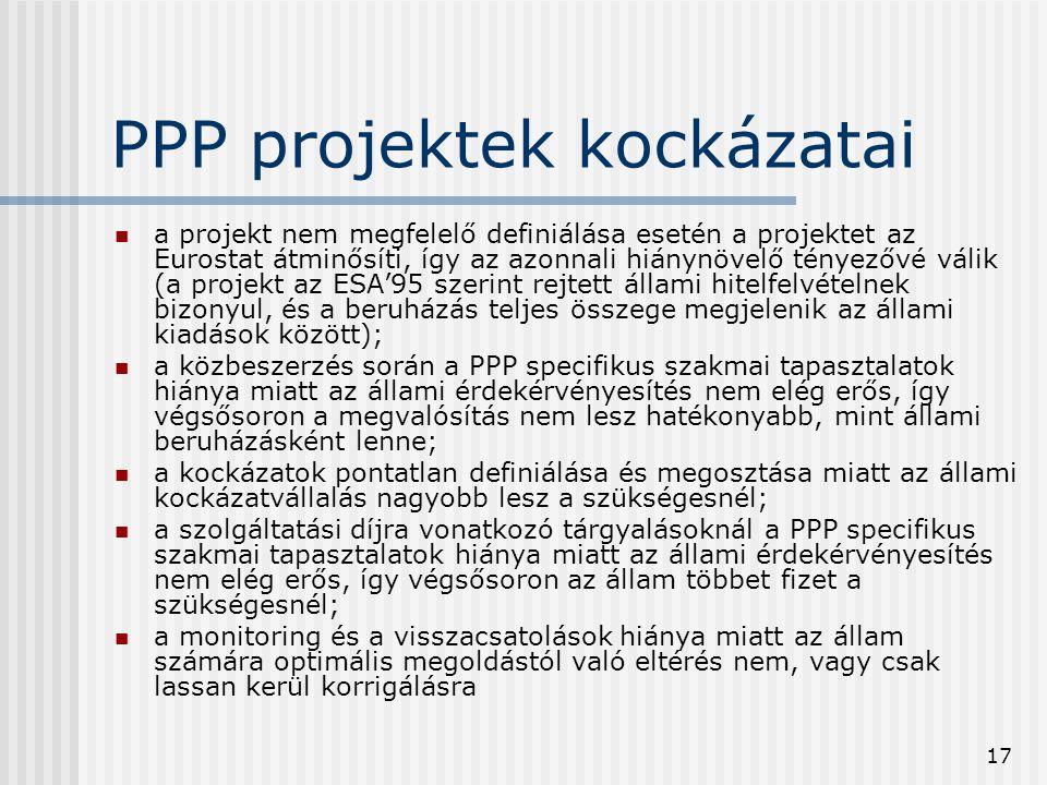 PPP projektek kockázatai