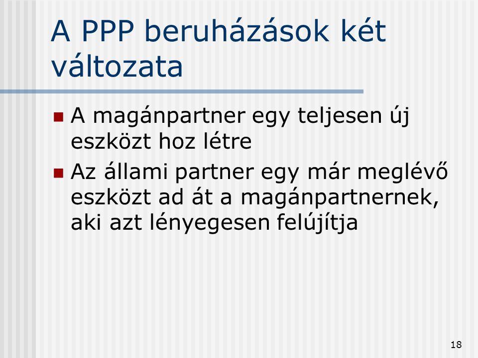 A PPP beruházások két változata