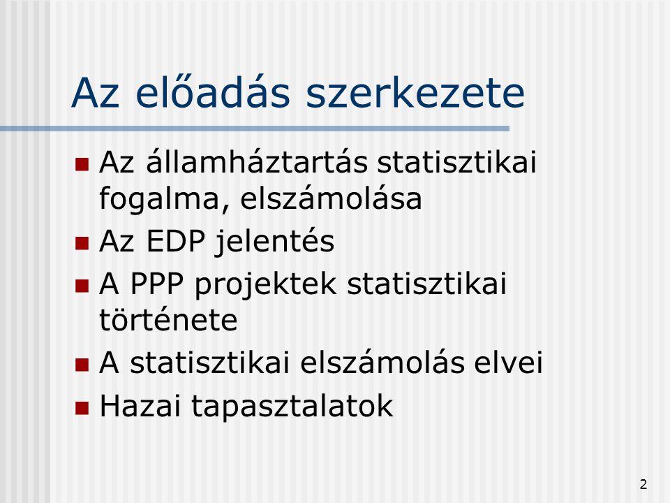 Az előadás szerkezete Az államháztartás statisztikai fogalma, elszámolása. Az EDP jelentés. A PPP projektek statisztikai története.
