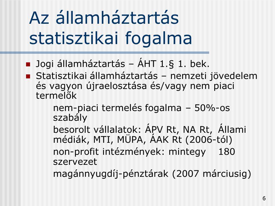 Az államháztartás statisztikai fogalma