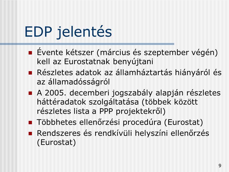 EDP jelentés Évente kétszer (március és szeptember végén) kell az Eurostatnak benyújtani.