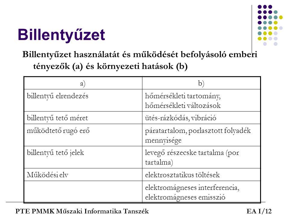 Billentyűzet Billentyűzet használatát és működését befolyásoló emberi tényezők (a) és környezeti hatások (b)