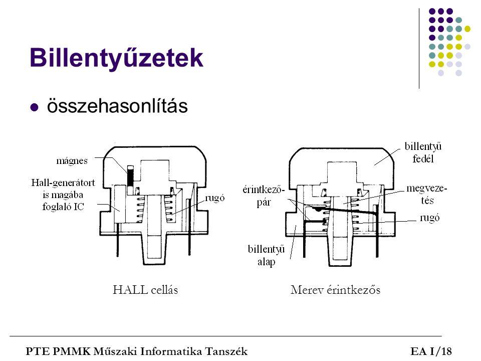 Billentyűzetek összehasonlítás HALL cellás Merev érintkezős