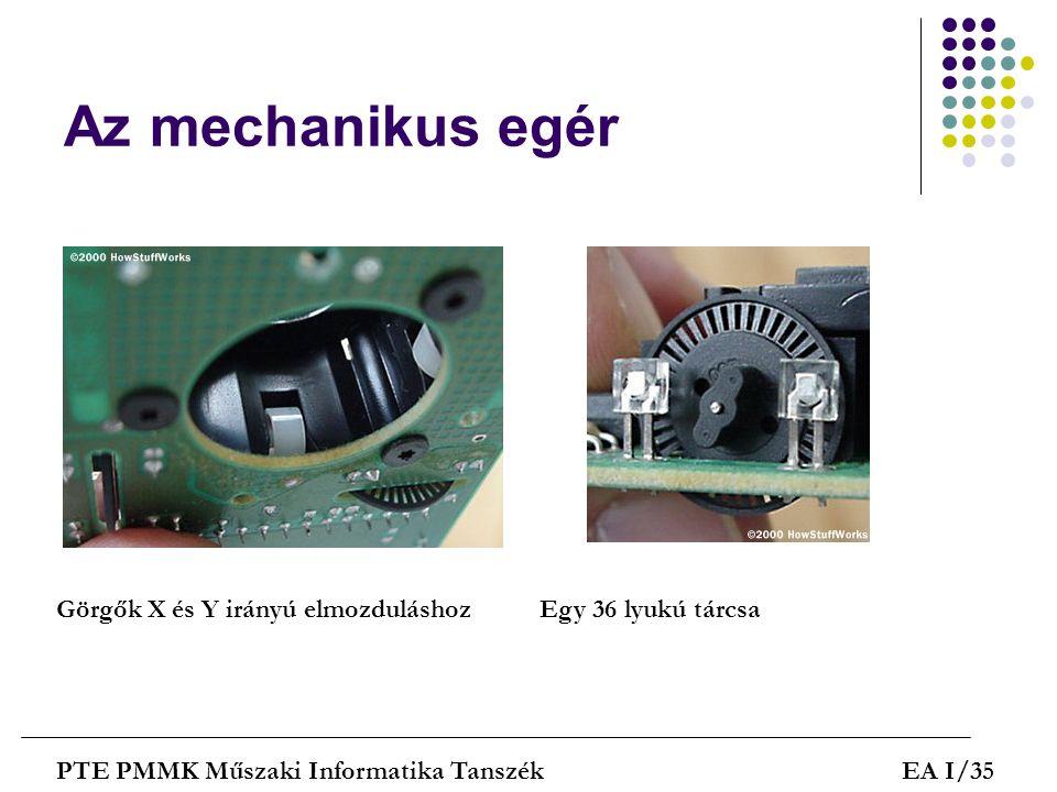 Az mechanikus egér Görgők X és Y irányú elmozduláshoz