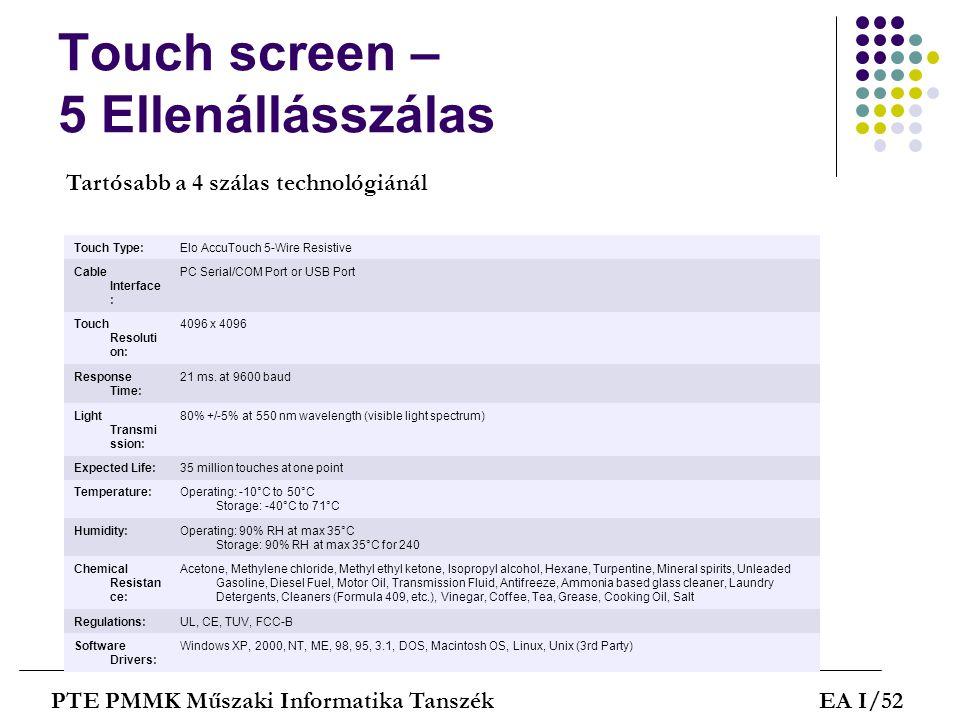 Touch screen – 5 Ellenállásszálas