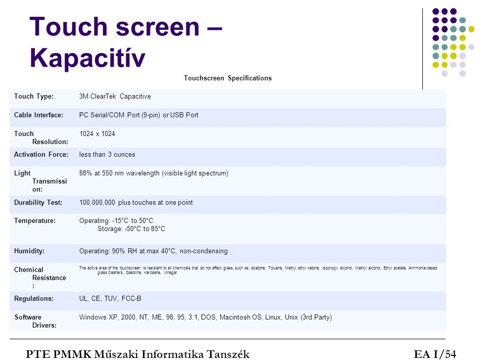 Touch screen – Kapacitív