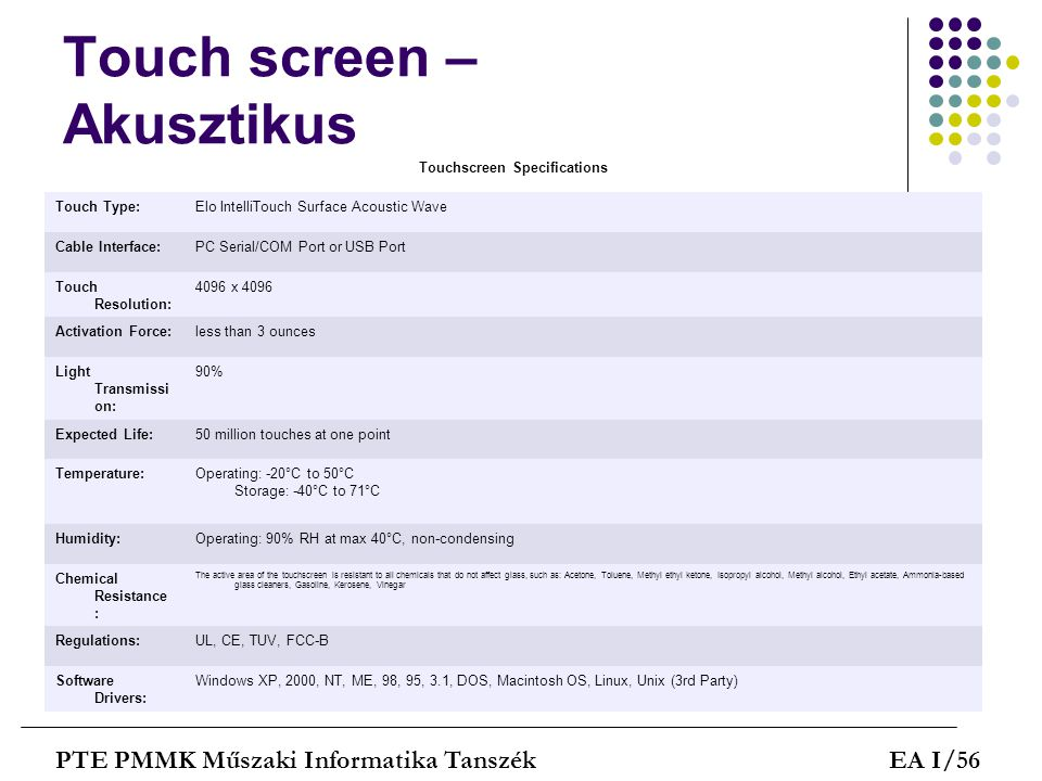 Touch screen – Akusztikus