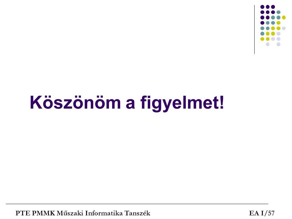 Köszönöm a figyelmet! PTE PMMK Műszaki Informatika Tanszék EA I/57