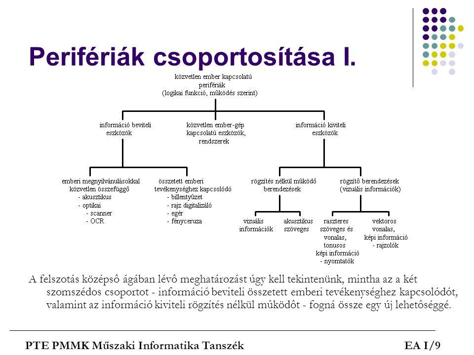 Perifériák csoportosítása I.