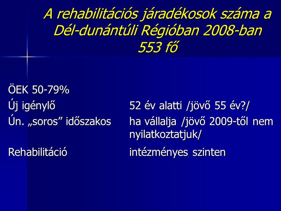 A rehabilitációs járadékosok száma a Dél-dunántúli Régióban 2008-ban 553 fő