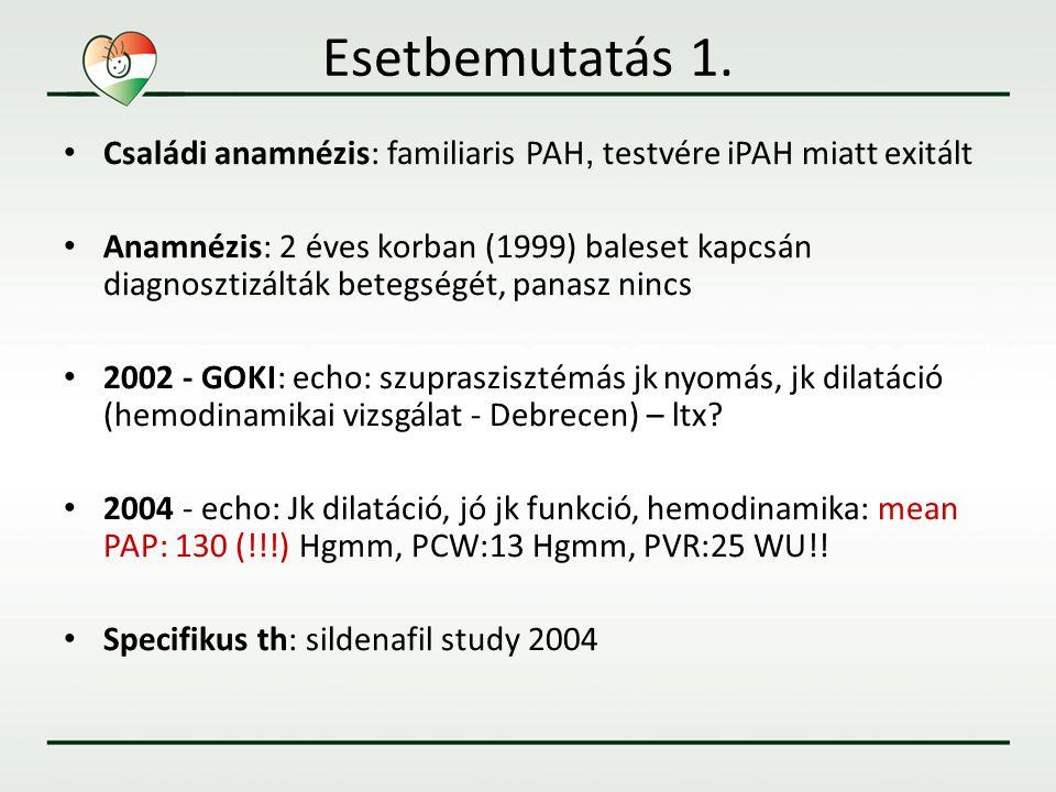 Esetbemutatás 1. Családi anamnézis: familiaris PAH, testvére iPAH miatt exitált.