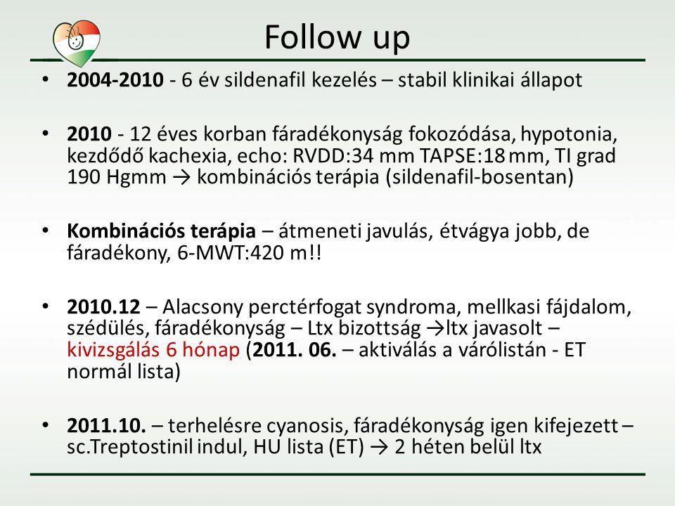 Follow up 2004-2010 - 6 év sildenafil kezelés – stabil klinikai állapot.