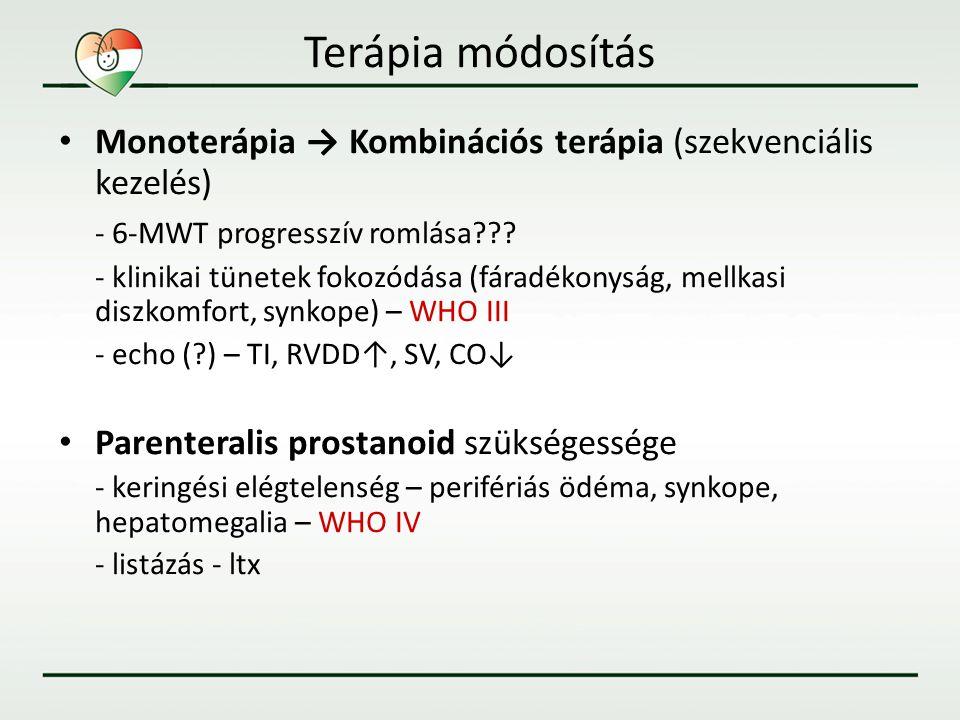 Terápia módosítás Monoterápia → Kombinációs terápia (szekvenciális kezelés) - 6-MWT progresszív romlása