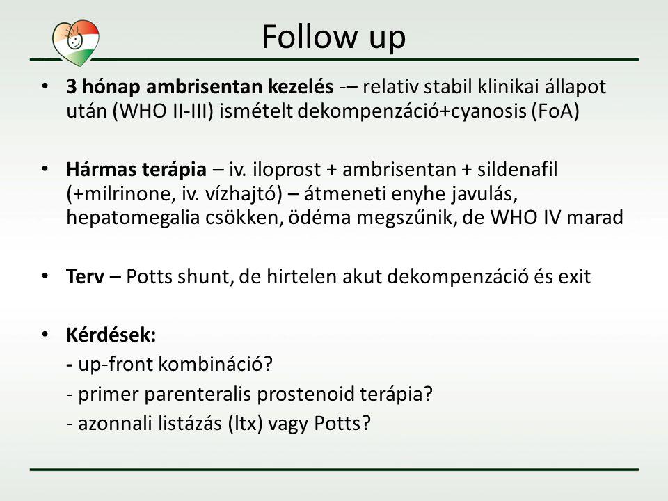 Follow up 3 hónap ambrisentan kezelés -– relativ stabil klinikai állapot után (WHO II-III) ismételt dekompenzáció+cyanosis (FoA)