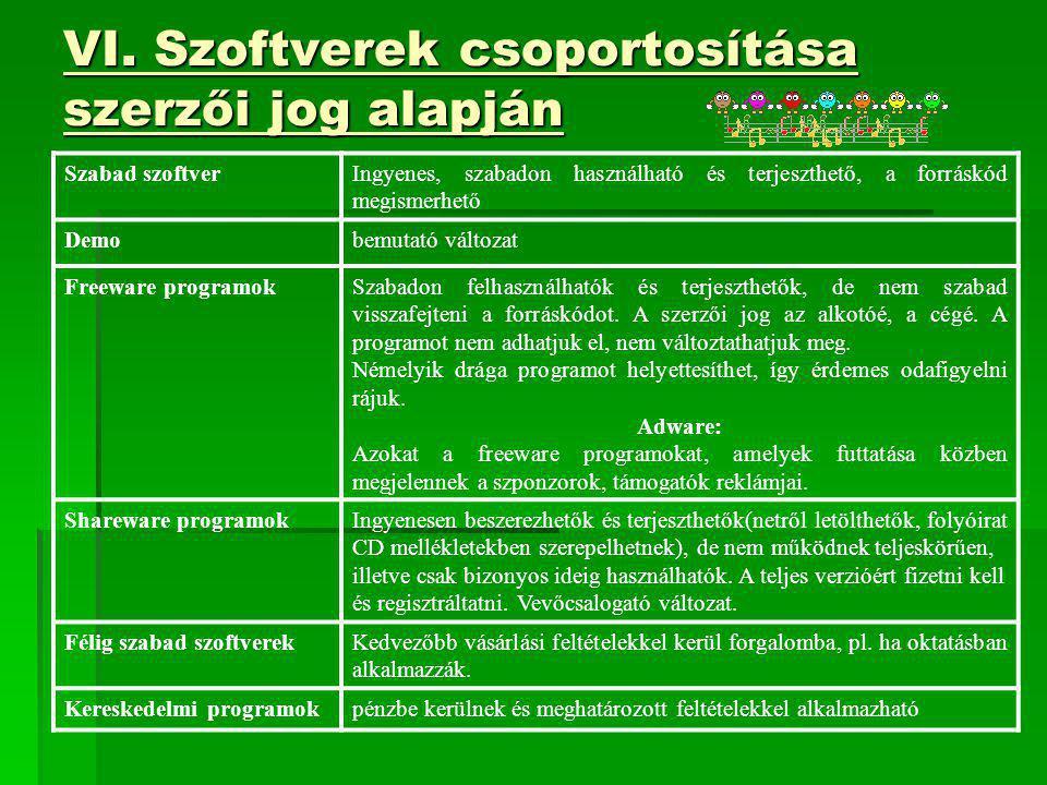 VI. Szoftverek csoportosítása szerzői jog alapján