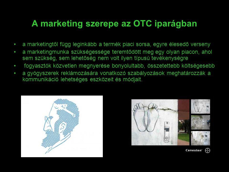A marketing szerepe az OTC iparágban
