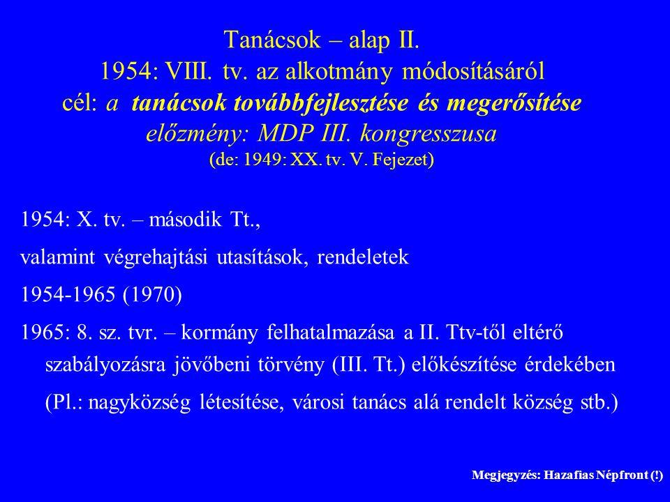 Tanácsok – alap II. 1954: VIII. tv