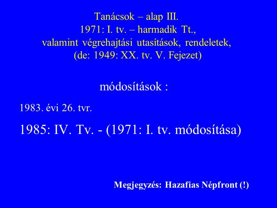 1985: IV. Tv. - (1971: I. tv. módosítása)