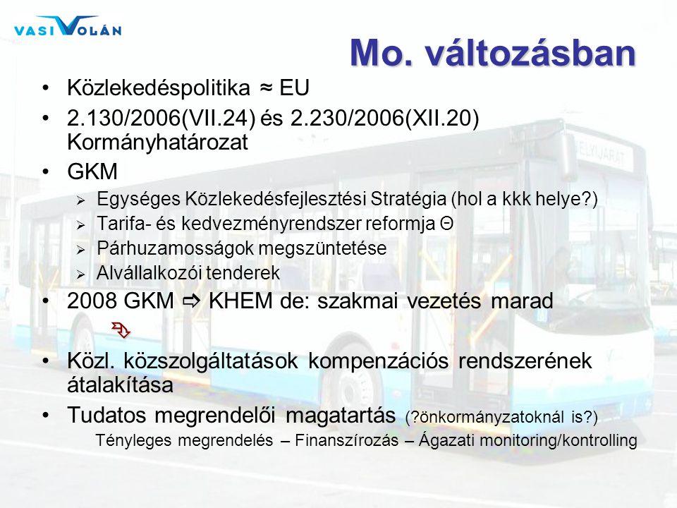 Mo. változásban Közlekedéspolitika ≈ EU