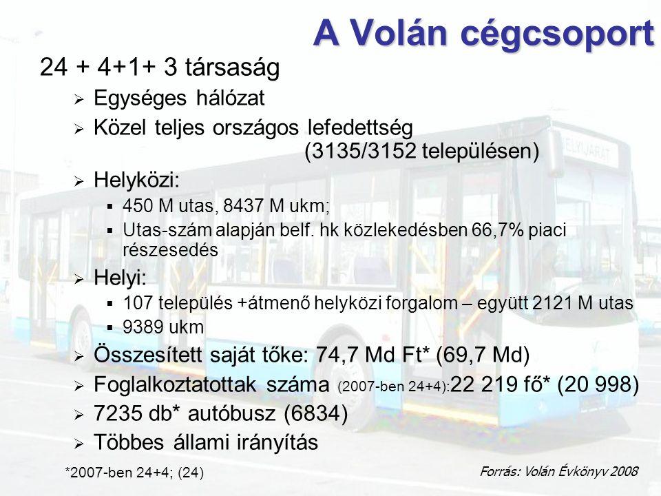 A Volán cégcsoport 24 + 4+1+ 3 társaság Egységes hálózat
