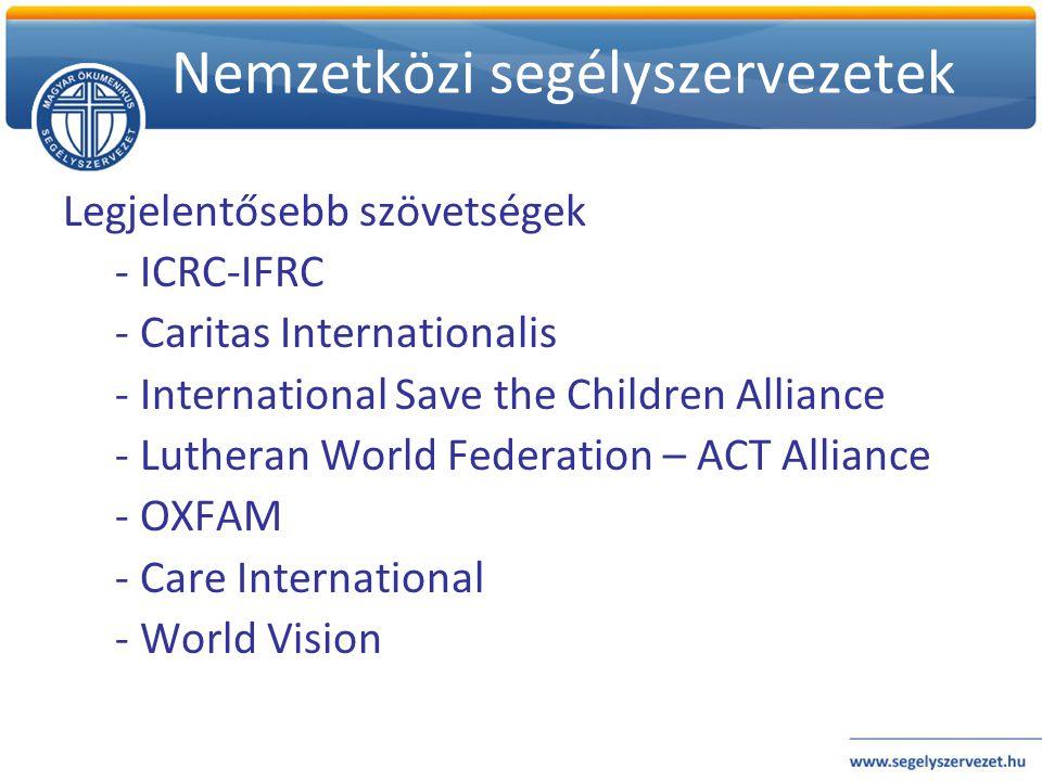 Nemzetközi segélyszervezetek