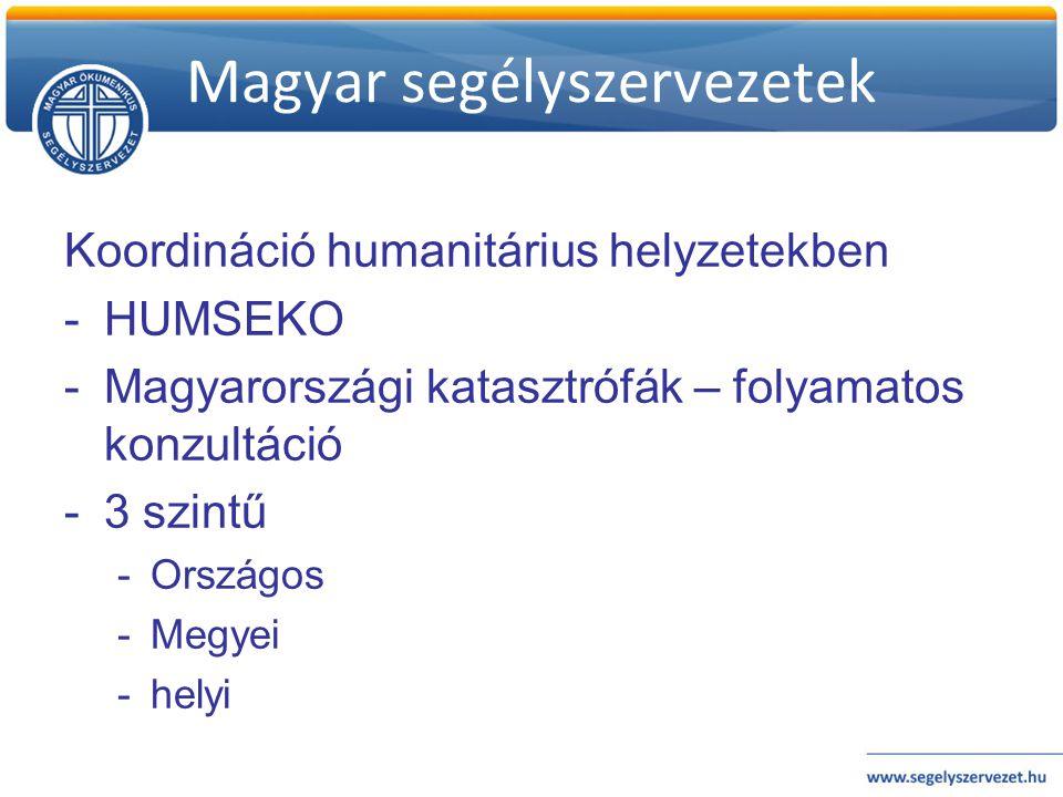 Magyar segélyszervezetek