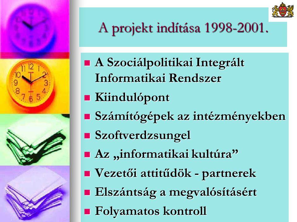 A projekt indítása 1998-2001. A Szociálpolitikai Integrált Informatikai Rendszer. Kiindulópont. Számítógépek az intézményekben.
