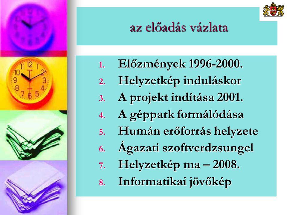 az előadás vázlata Előzmények 1996-2000. Helyzetkép induláskor