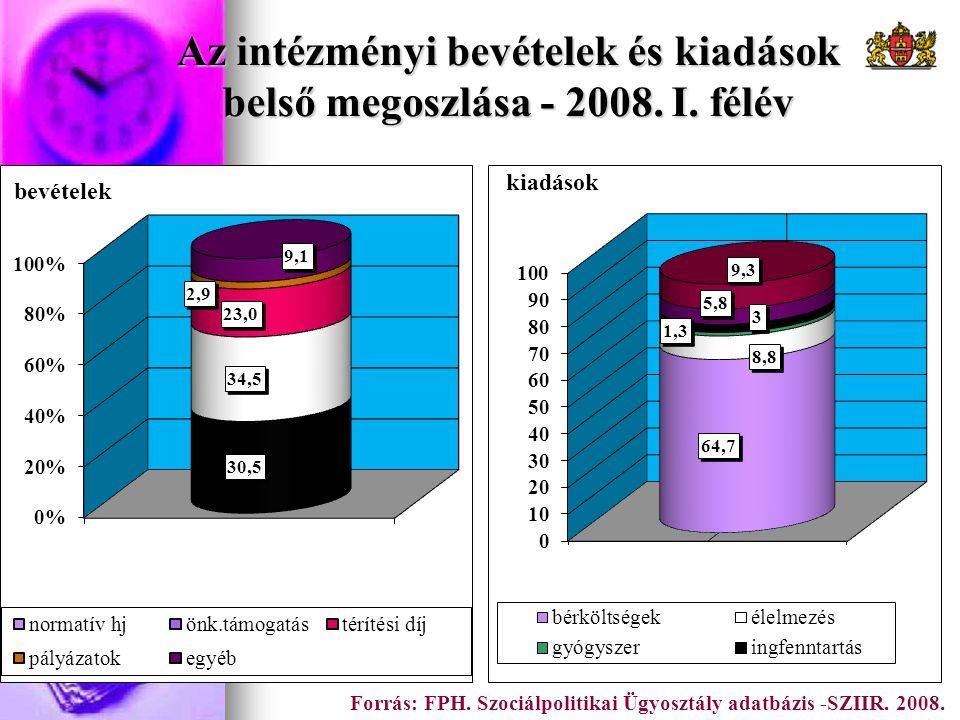 Az intézményi bevételek és kiadások belső megoszlása - 2008. I. félév