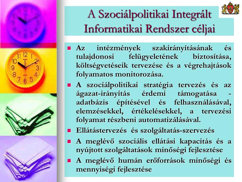 A Szociálpolitikai Integrált Informatikai Rendszer céljai