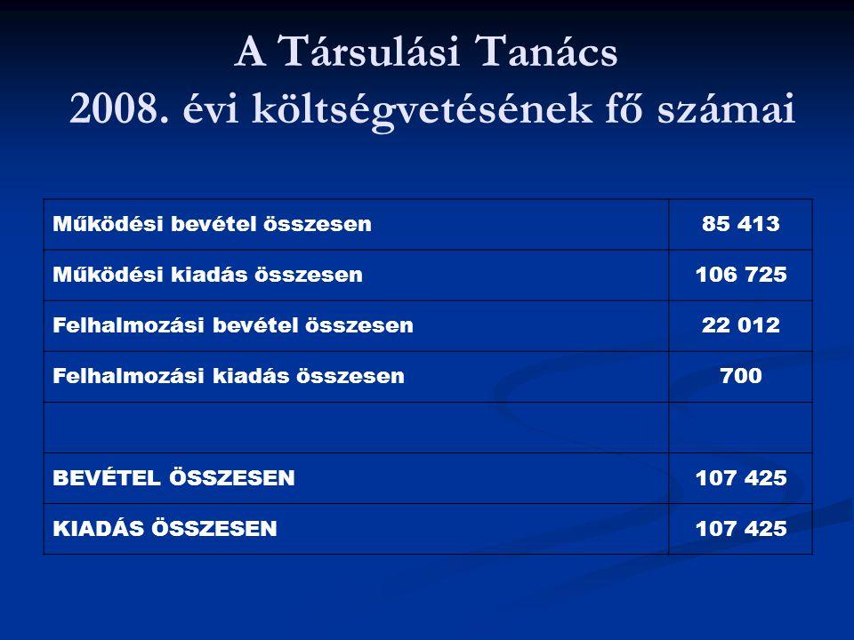 A Társulási Tanács 2008. évi költségvetésének fő számai