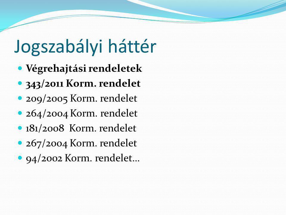 Jogszabályi háttér Végrehajtási rendeletek 343/2011 Korm. rendelet
