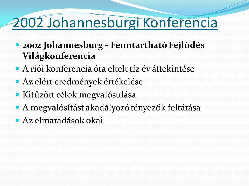 2002 Johannesburgi Konferencia