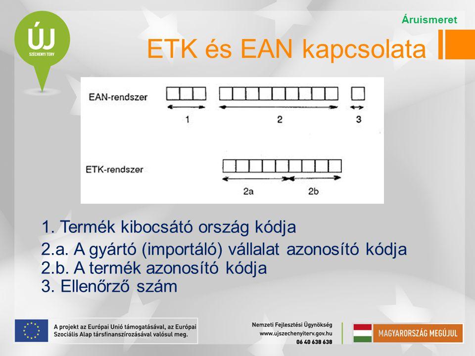 ETK és EAN kapcsolata 1. Termék kibocsátó ország kódja