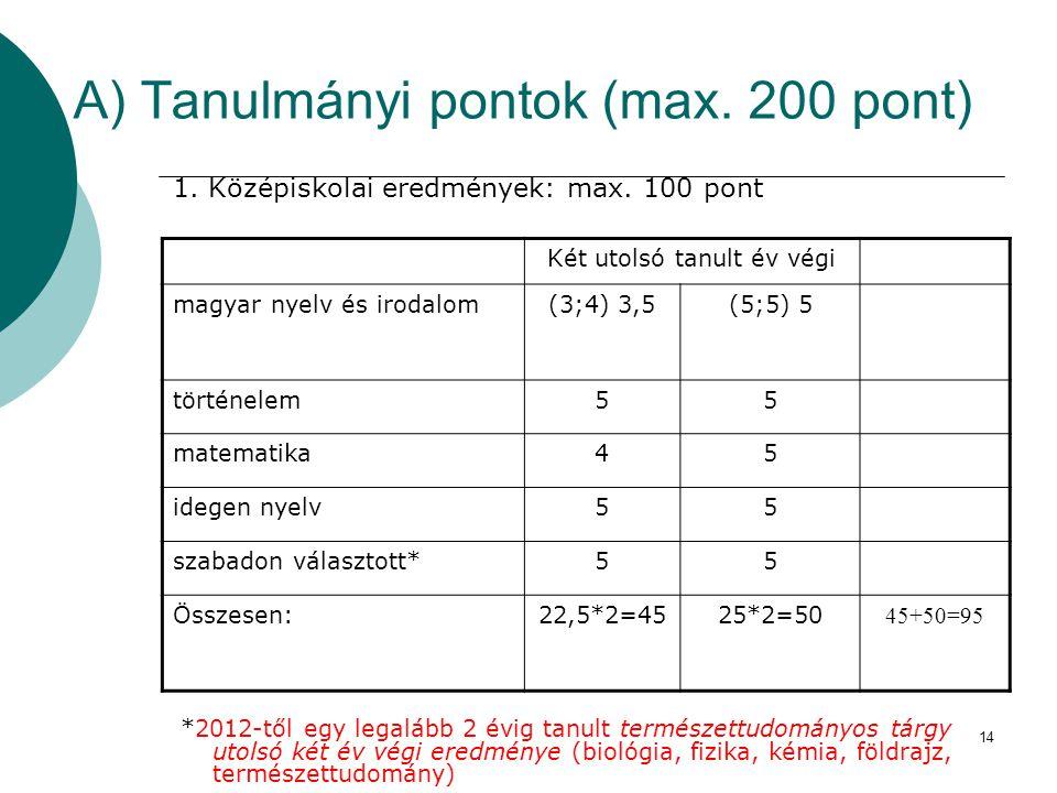 A) Tanulmányi pontok (max. 200 pont)