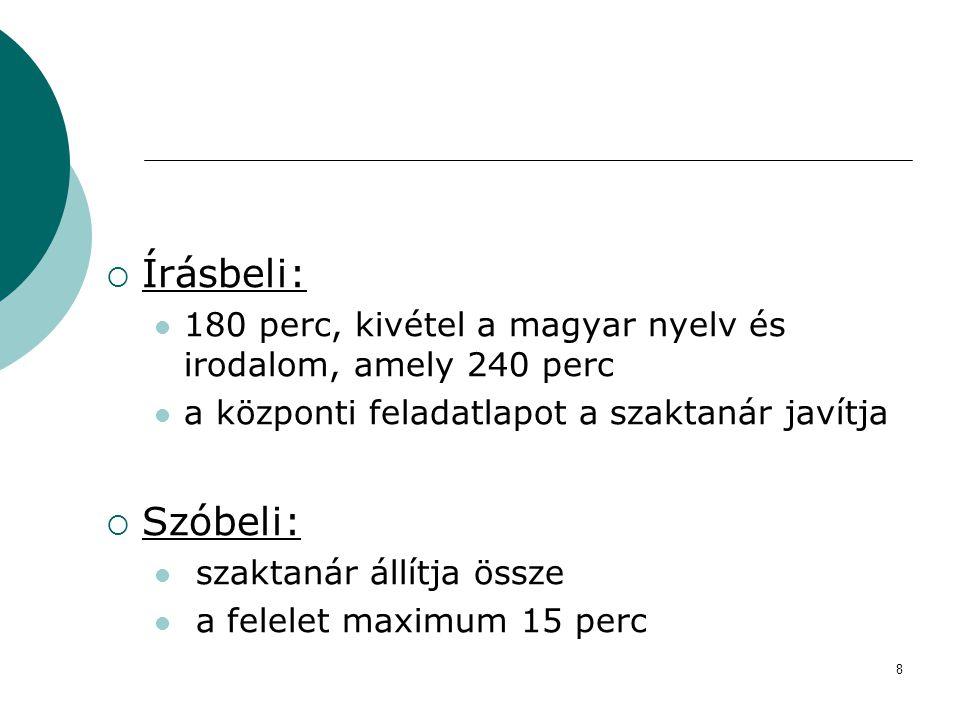 Írásbeli: 180 perc, kivétel a magyar nyelv és irodalom, amely 240 perc. a központi feladatlapot a szaktanár javítja.