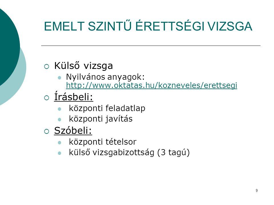 EMELT SZINTŰ ÉRETTSÉGI VIZSGA
