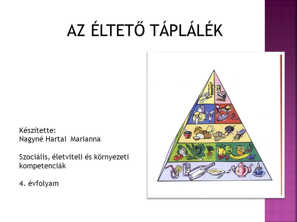 AZ ÉLTETŐ TÁPLÁLÉK Készítette: Nagyné Hartai Marianna