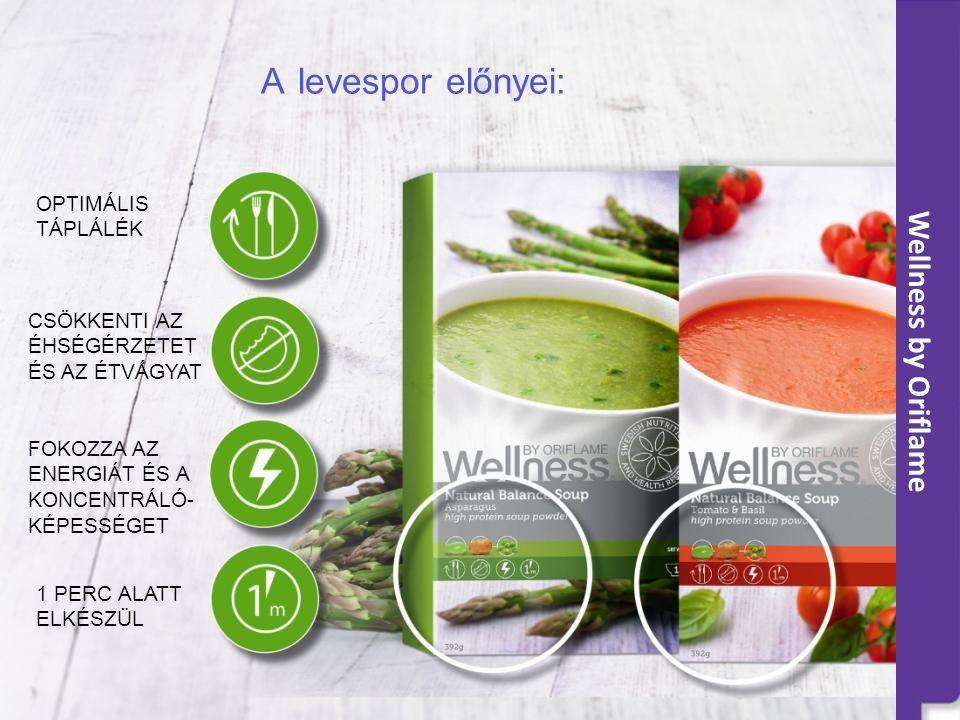 A levespor előnyei: Wellness by Oriflame OPTIMÁLIS TÁPLÁLÉK