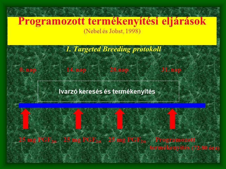 Programozott termékenyítési eljárások (Nebel és Jobst, 1998)